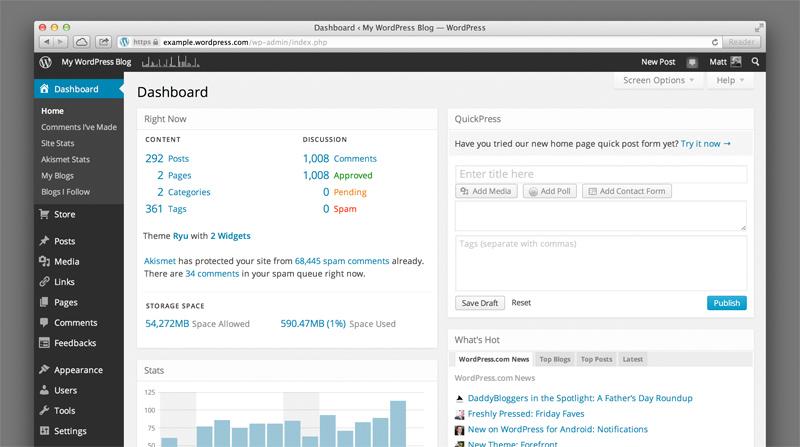 dashboard_wordpress